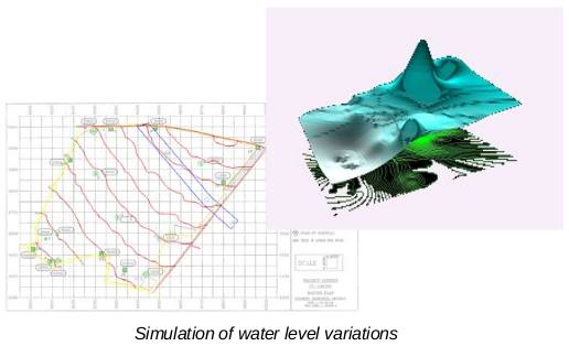 Groundwater Modeling – GIS based modeling of observation data of borewells